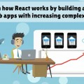 Build Apps With React Native